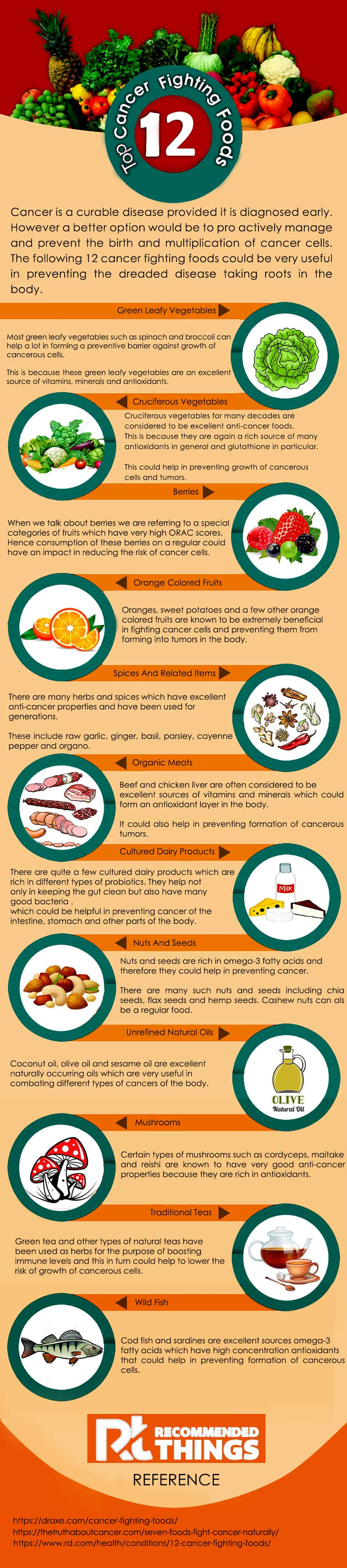 Top 12 Cancer Fighting Foods [ Infographic]