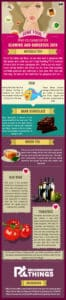 Some food items you should eat for glowing skin